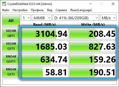 Test results in CrystalDiskMark