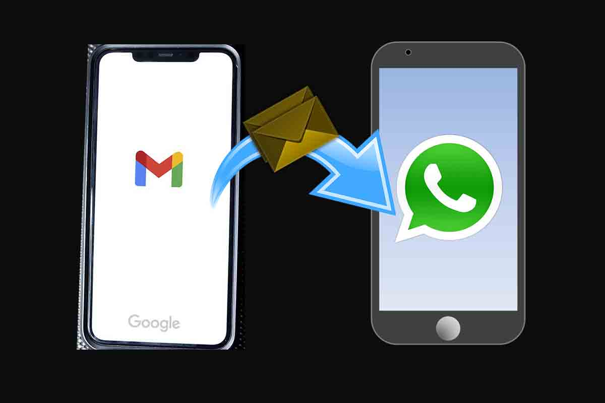 How to send a message from Gmail to WhatsApp 1